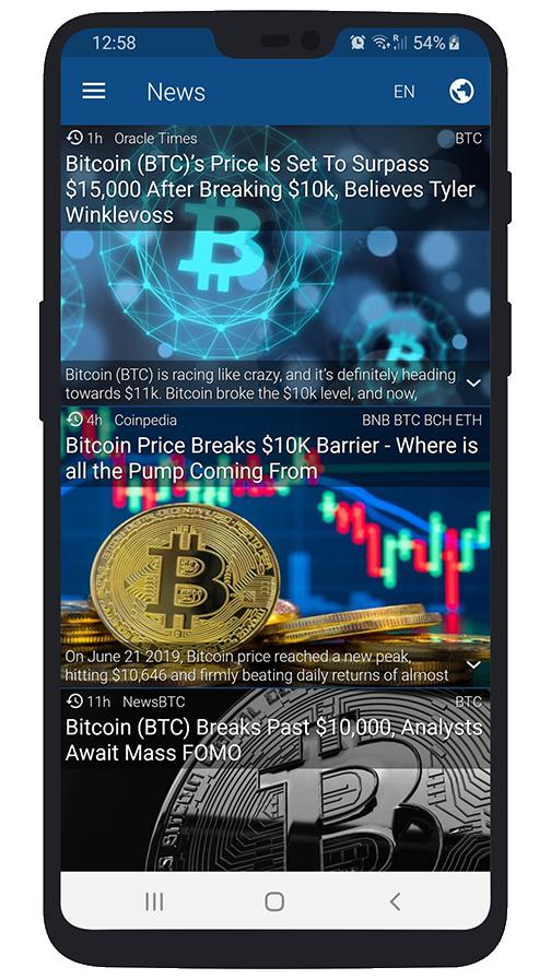 The Crypto Alerts Widgets Price