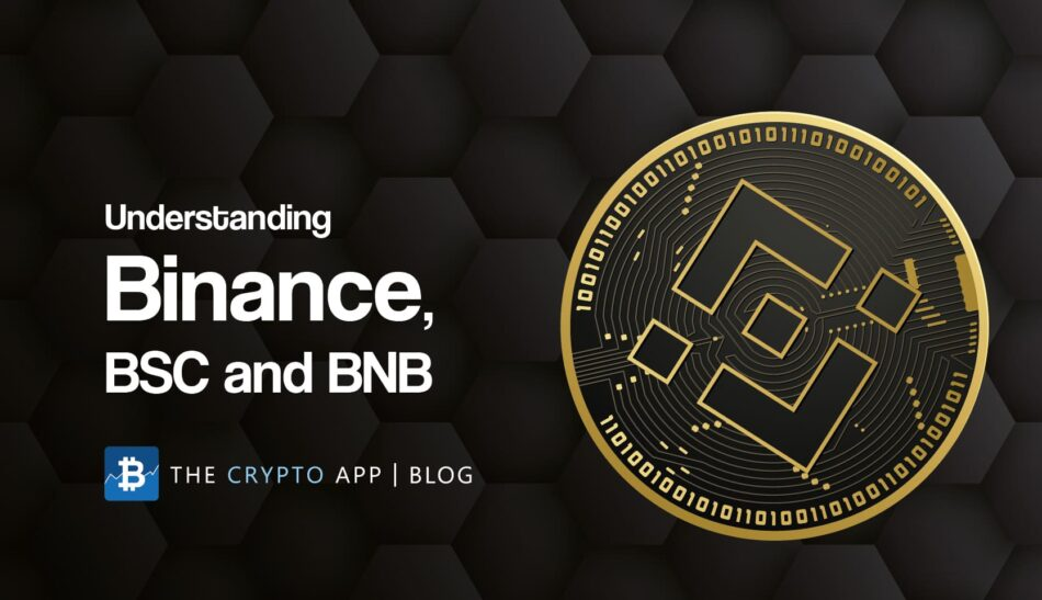 Binance BSC BNB Smart Chain Blockchain